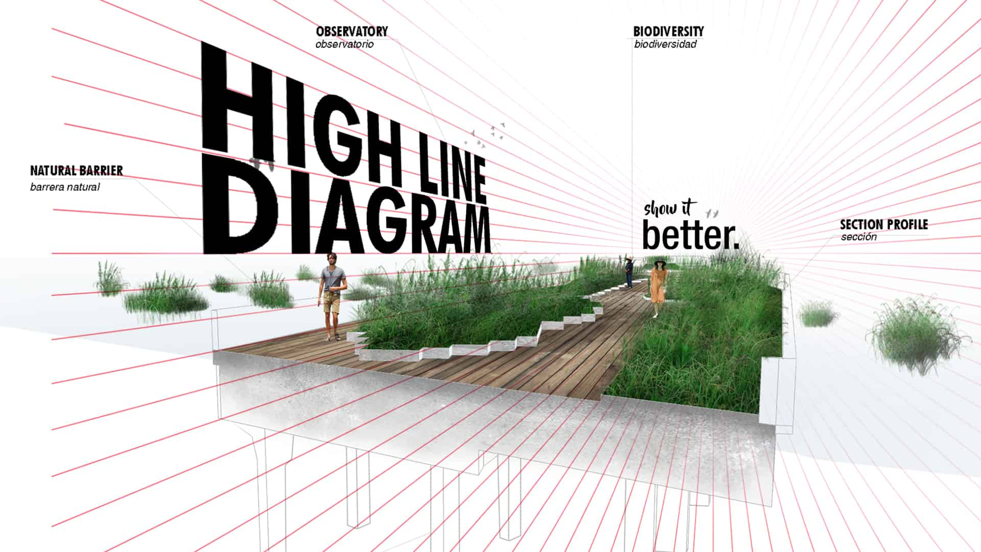 show it better  140k subscribers  subscribe � new york high line diagram  timelapse